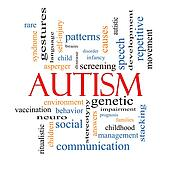 Autism Word Cloud Concept
