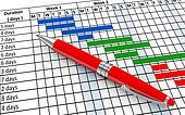 3d pen and gantt chart