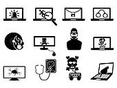 computer security and Cyber Thift icons