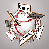 Connected Words Signs Around Sphere Connections