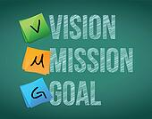 vision, mission and goal