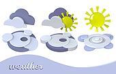 weather symbol sun, cloud