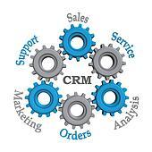 Customer Relationship Managementwork