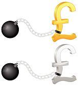 shackles with british pound symbol
