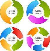 Cycle process diagrams