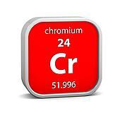 Chromium material sign