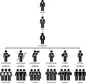 Organization Chart Tree Company