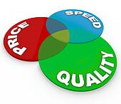 Venn Diagram Quality Price Speed Top Choice Product