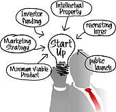 Entrepreneur startup idea light bulb