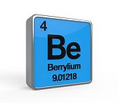 Berrylium Element Periodic Table