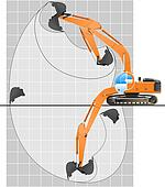 working range of an excavator.
