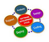 3d process of software development