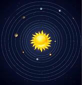 Solar system planets layout