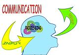 Communication Process Illustration