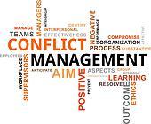 word cloud - conflict management