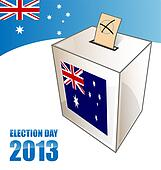 australian electoin day background