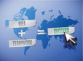 idea plus teamwork equals success concept