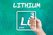 Symbol for the chemical element lithium