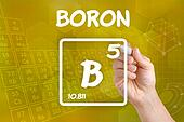 Symbol for the chemical element boron