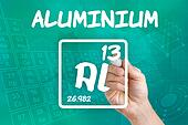 Symbol for the chemical element aluminium