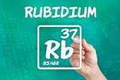 Symbol for the chemical element rubidium