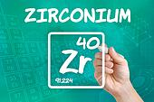 Symbol for the chemical element zirconium