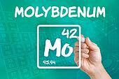 Symbol for the chemical element molybdenum