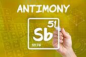 Symbol for the chemical element antimony