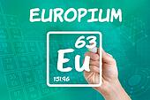 Symbol for the chemical element europium