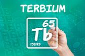 Symbol for the chemical element terbium