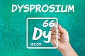 Symbol for the chemical element dysprosium
