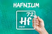 Symbol for the chemical element hafnium