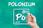 Symbol for the chemical element polonium