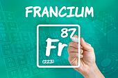 Symbol for the chemical element francium