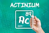 Symbol for the chemical element actinium