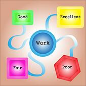 Work selecting excellent evaluation