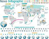 Elements for the news infographic