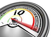 iq conceptual meter