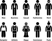People Man Human Character Type