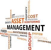 word cloud - asset management