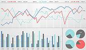 Stock market charts.