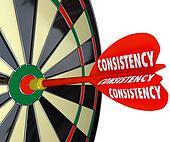 Consistency Dependable Reliable Perfect Score Dart Board